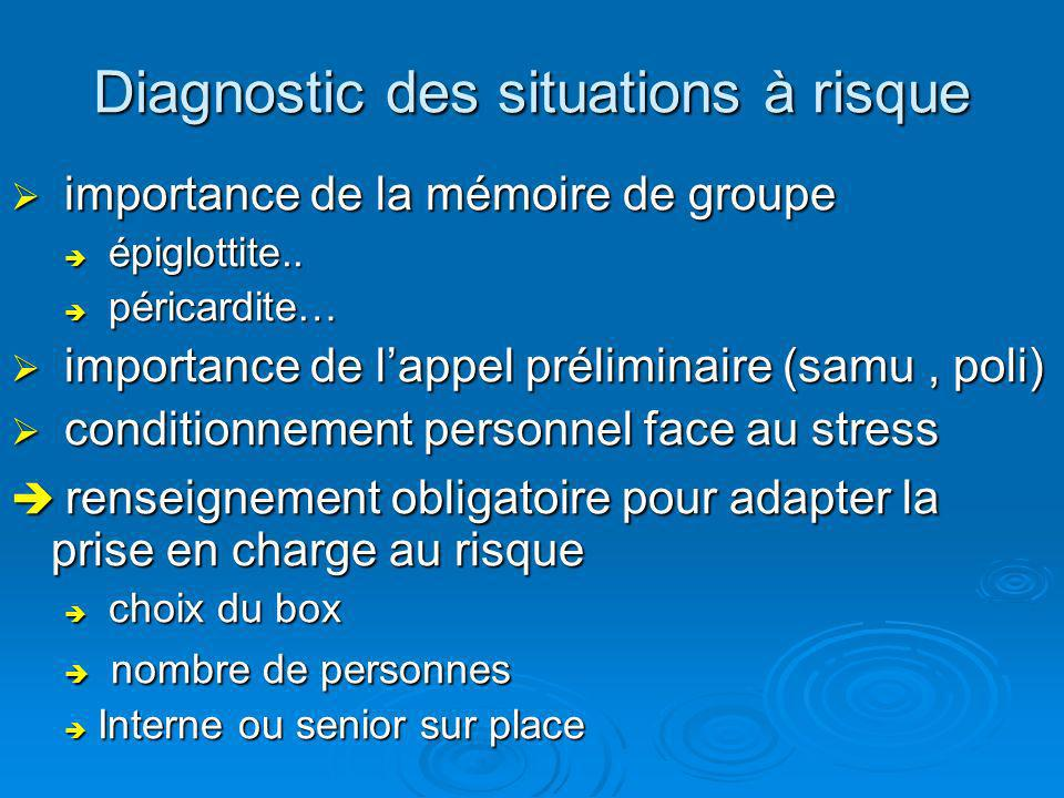 Diagnostic des situations à risque