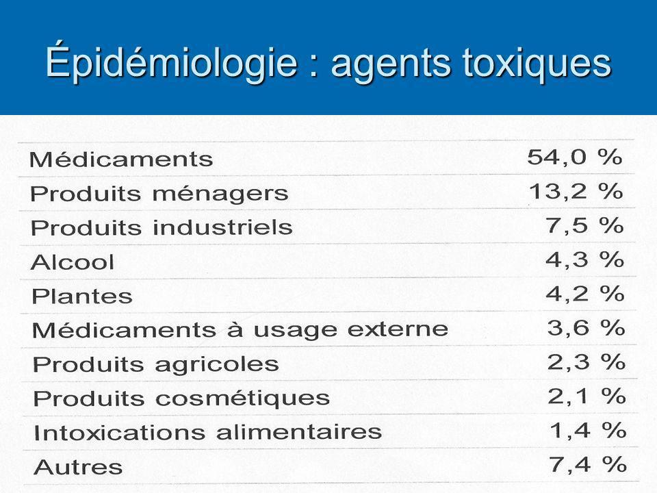 Épidémiologie : agents toxiques
