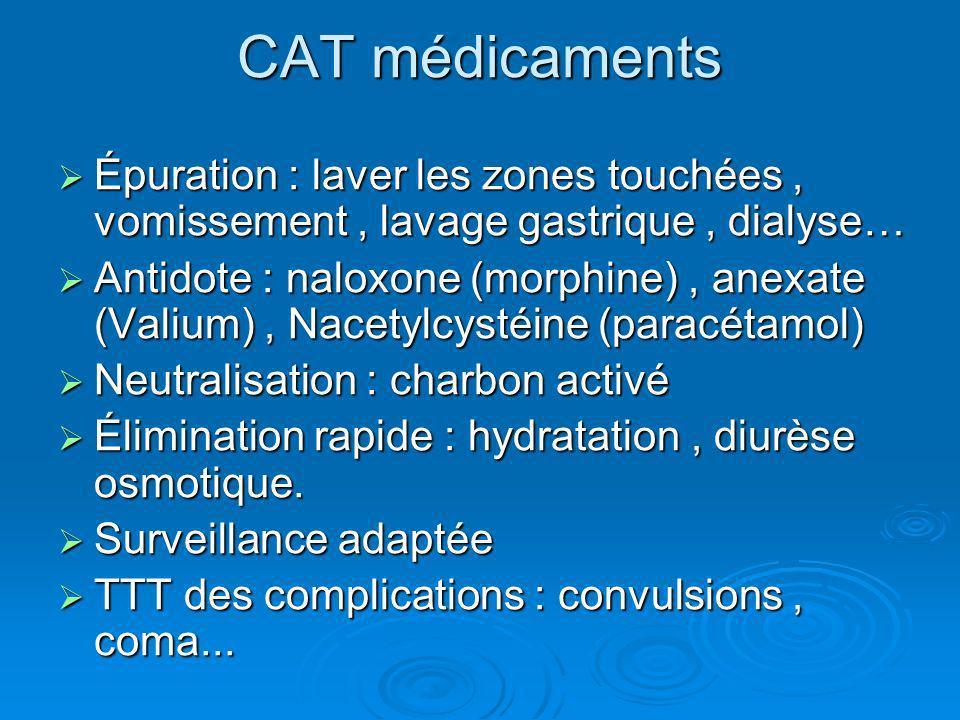 CAT médicamentsÉpuration : laver les zones touchées , vomissement , lavage gastrique , dialyse…