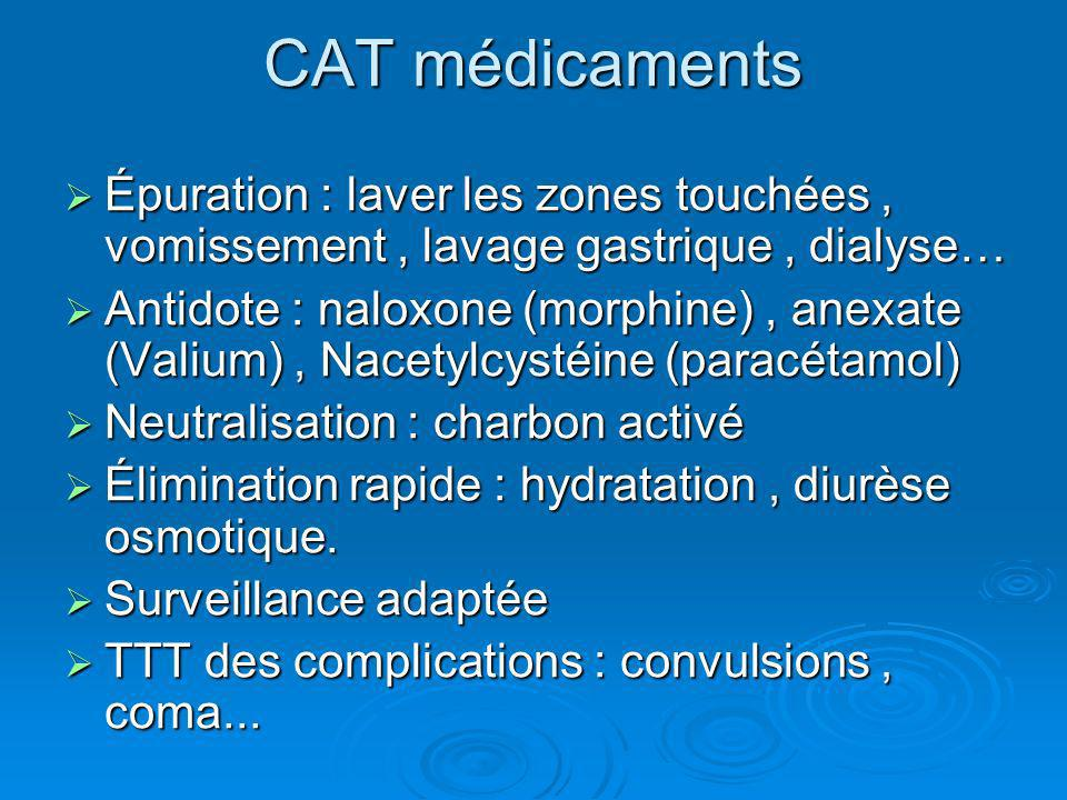 CAT médicaments Épuration : laver les zones touchées , vomissement , lavage gastrique , dialyse…