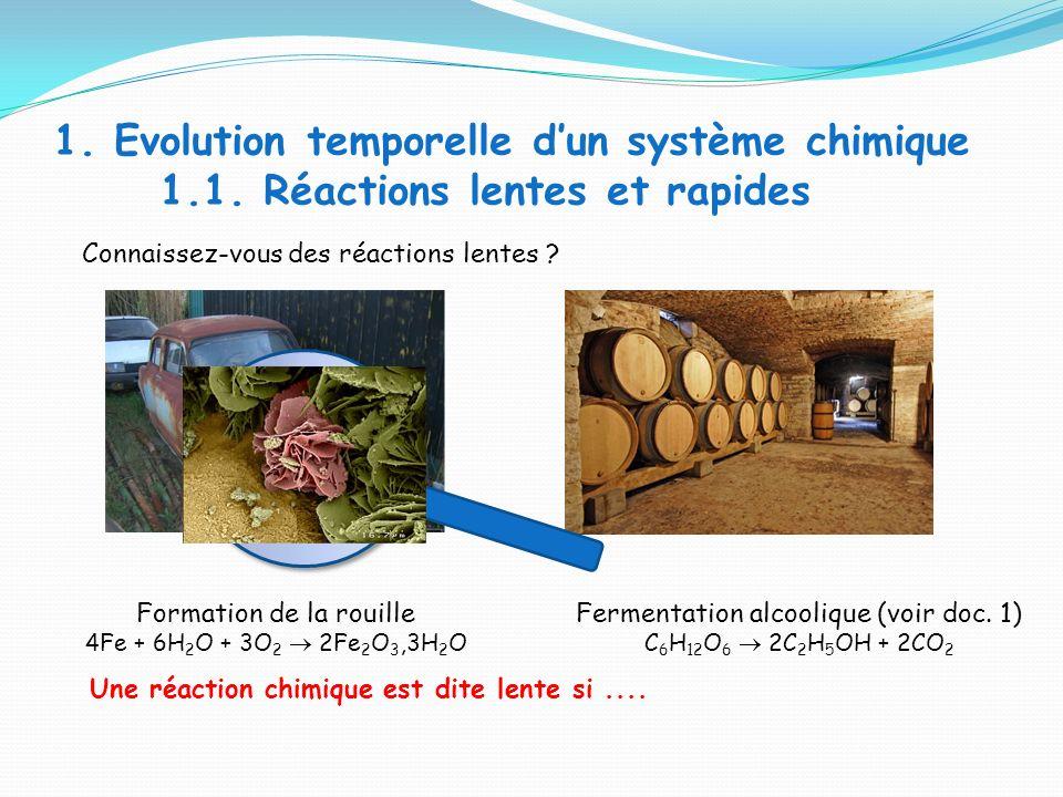 1. Evolution temporelle d'un système chimique. 1. 1