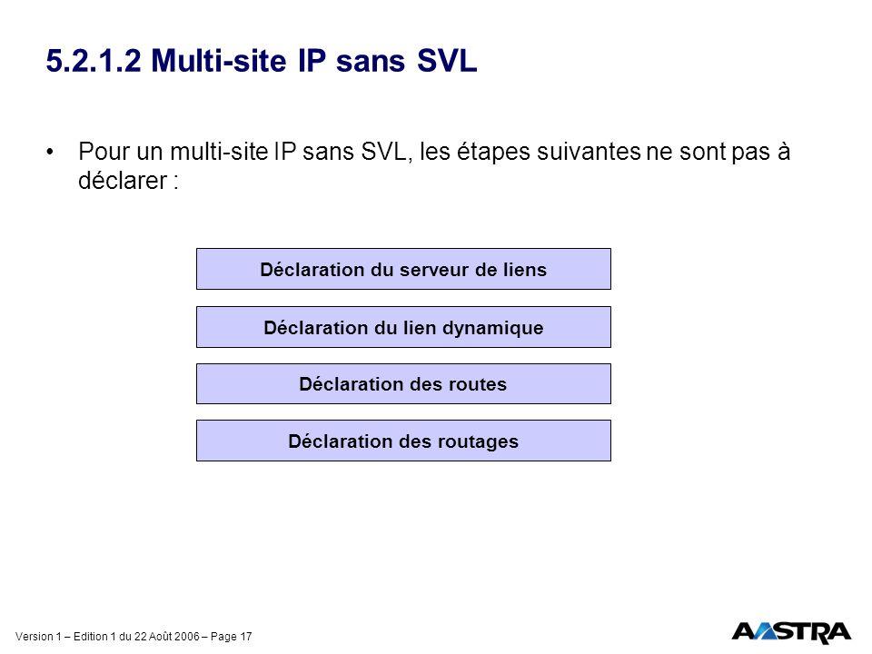 5.2.1.2 Multi-site IP sans SVL Pour un multi-site IP sans SVL, les étapes suivantes ne sont pas à déclarer :