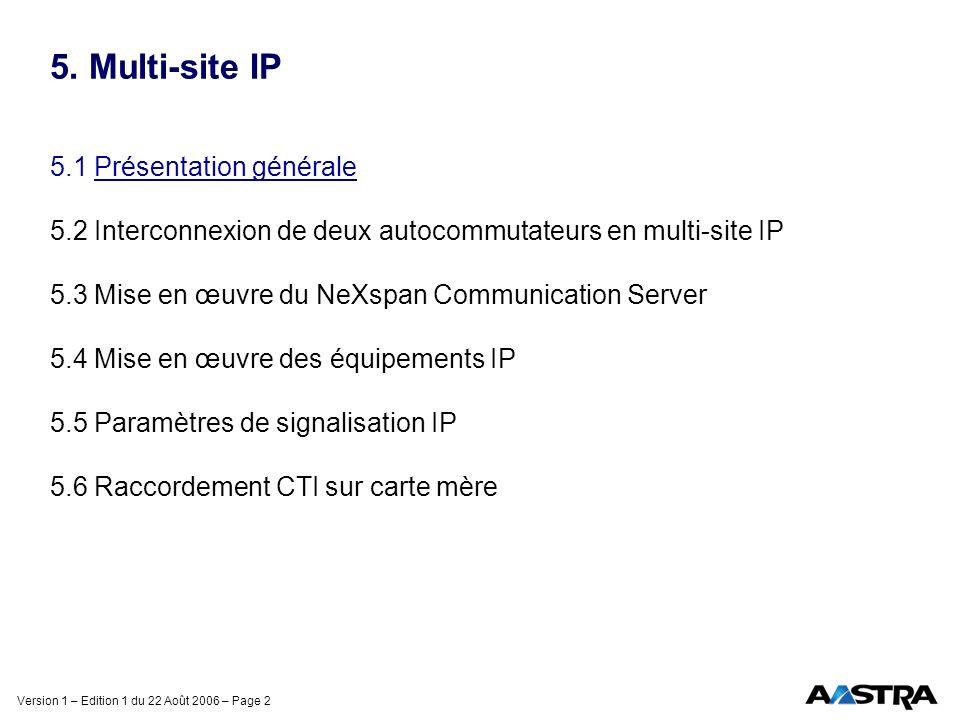 5. Multi-site IP 5.1 Présentation générale