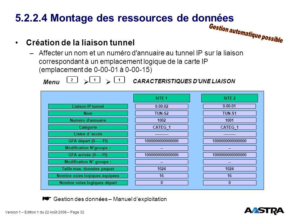 5.2.2.4 Montage des ressources de données