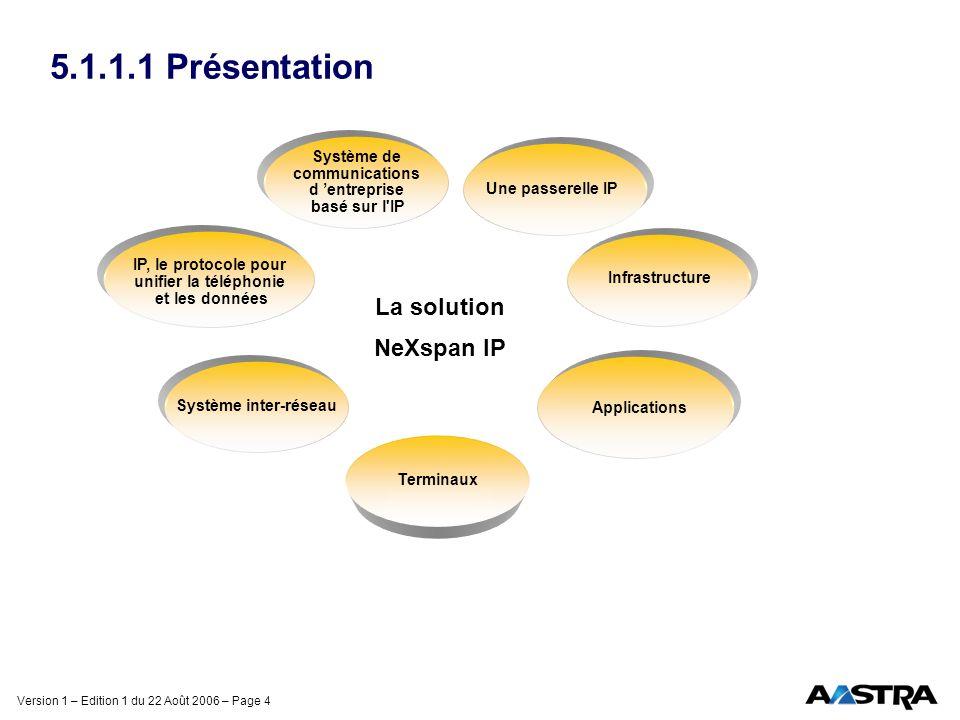 5.1.1.1 Présentation La solution NeXspan IP Système de communications