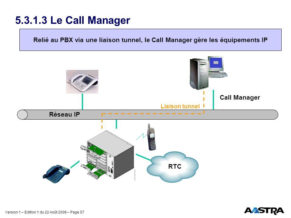5.3.1.3 Le Call Manager Relié au PBX via une liaison tunnel, le Call Manager gère les équipements IP.