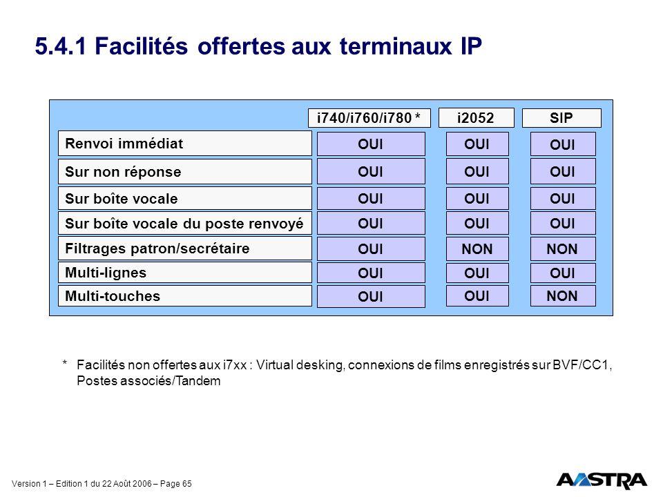 5.4.1 Facilités offertes aux terminaux IP
