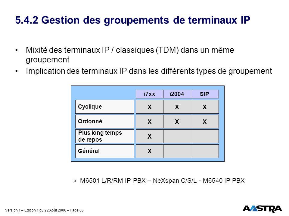 5.4.2 Gestion des groupements de terminaux IP