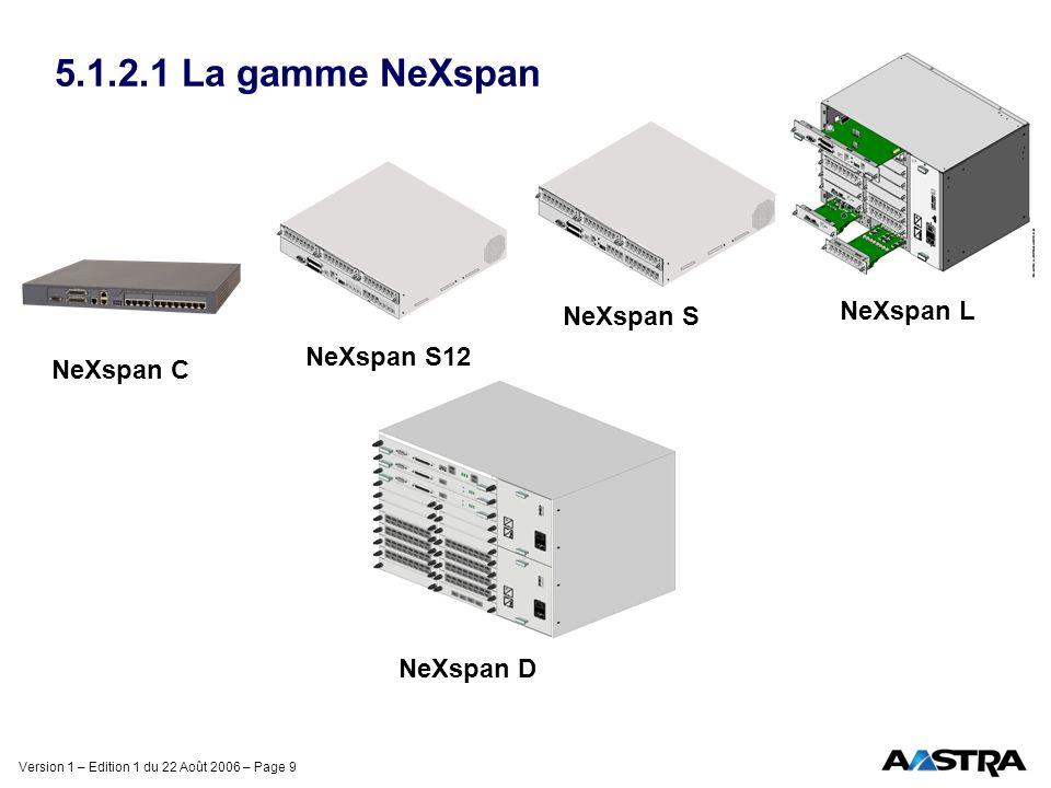 5.1.2.1 La gamme NeXspan NeXspan L NeXspan S NeXspan S12 NeXspan C