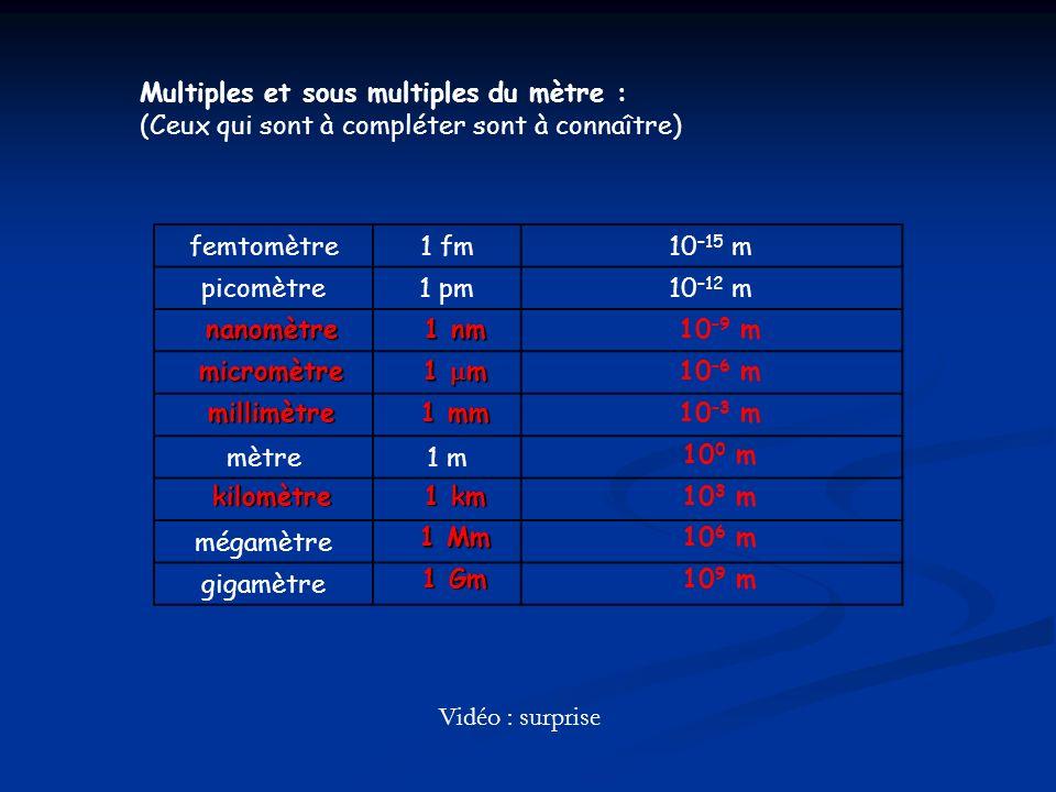 Multiples et sous multiples du mètre :