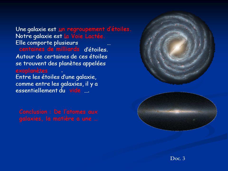 Une galaxie est … Notre galaxie est … Elle comporte plusieurs … d'étoiles.