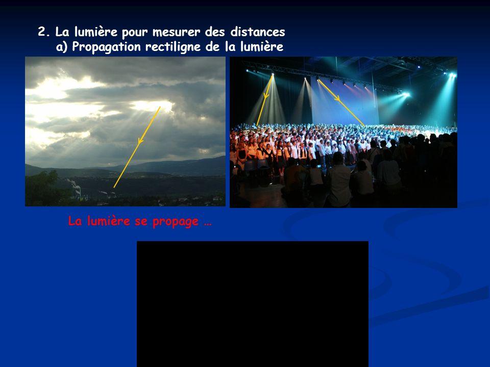 2. La lumière pour mesurer des distances