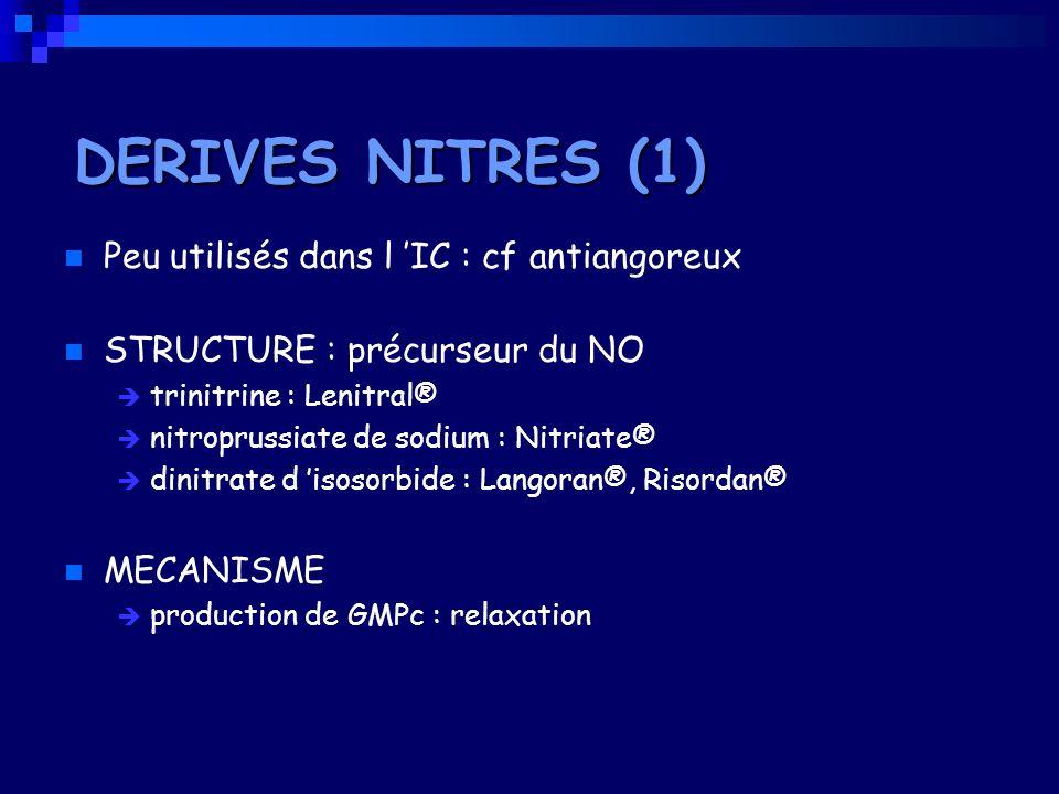 DERIVES NITRES (1) Peu utilisés dans l 'IC : cf antiangoreux