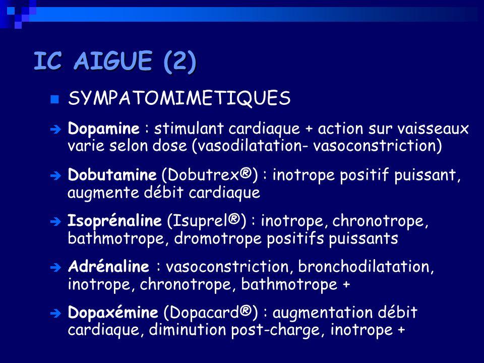 IC AIGUE (2) SYMPATOMIMETIQUES