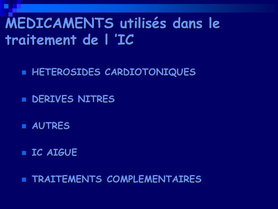 MEDICAMENTS utilisés dans le traitement de l 'IC