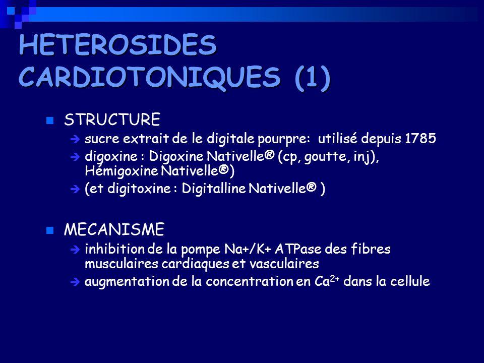 HETEROSIDES CARDIOTONIQUES (1)