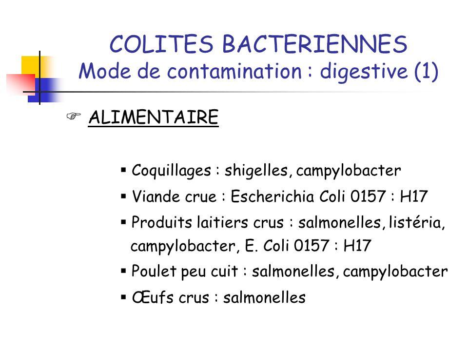 COLITES BACTERIENNES Mode de contamination : digestive (1)