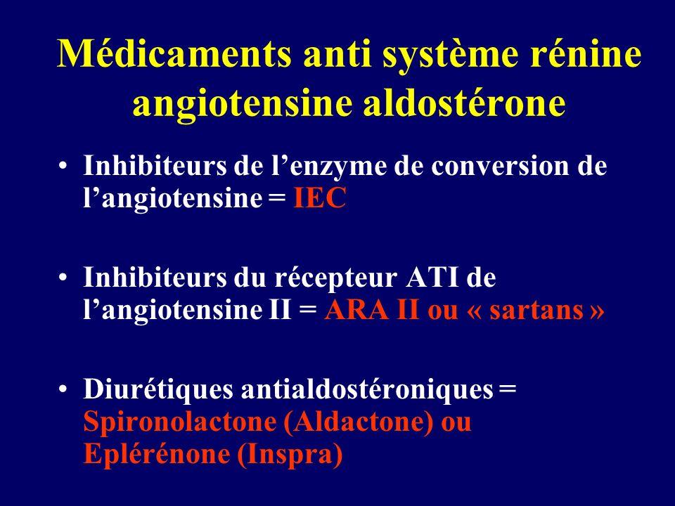 Médicaments anti système rénine angiotensine aldostérone