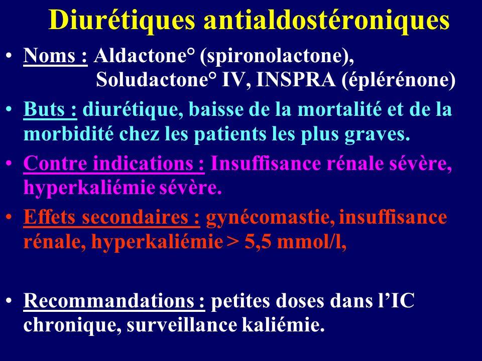 Diurétiques antialdostéroniques