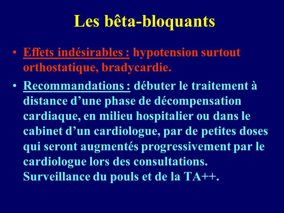 Les bêta-bloquantsEffets indésirables : hypotension surtout orthostatique, bradycardie.