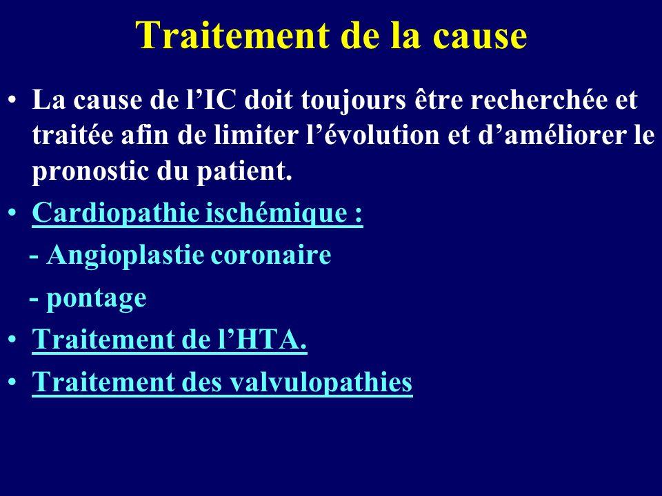 Traitement de la causeLa cause de l'IC doit toujours être recherchée et traitée afin de limiter l'évolution et d'améliorer le pronostic du patient.