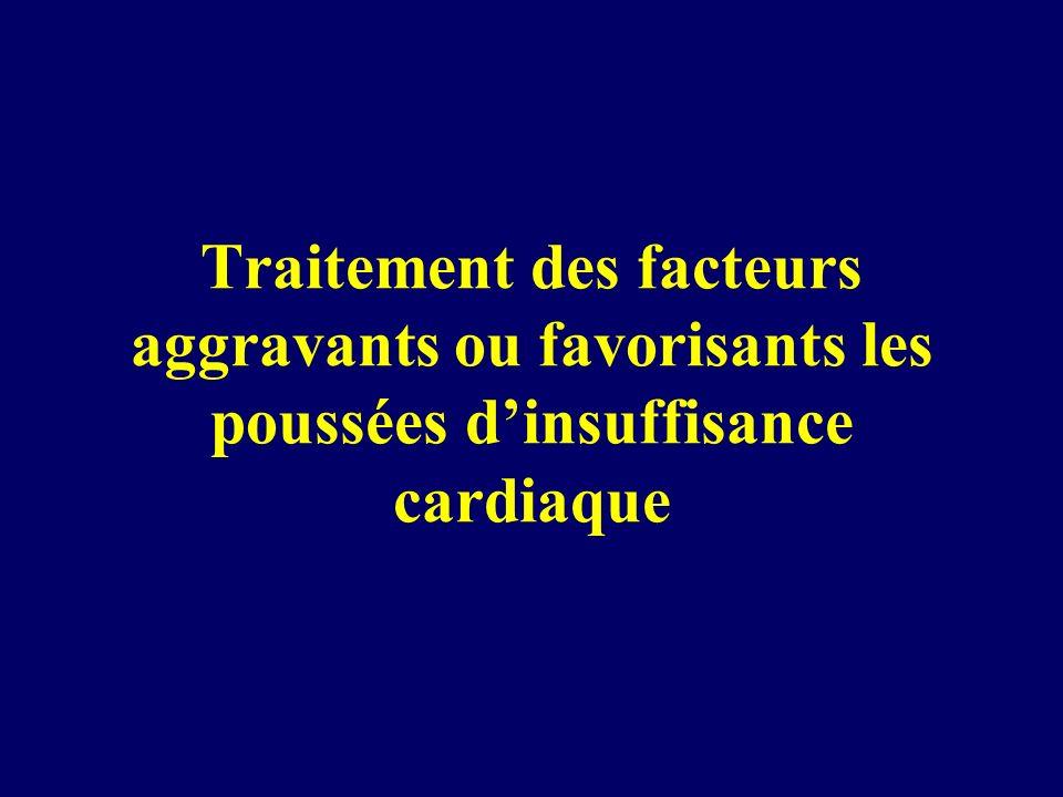 Traitement des facteurs aggravants ou favorisants les poussées d'insuffisance cardiaque
