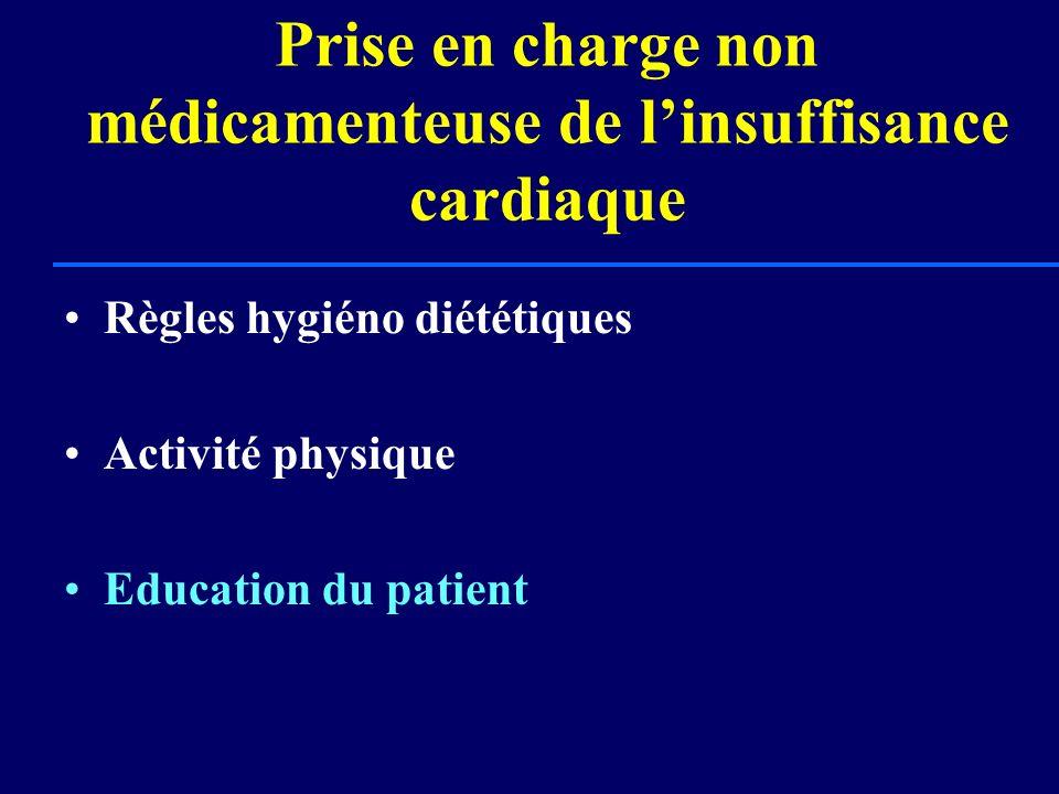 Prise en charge non médicamenteuse de l'insuffisance cardiaque