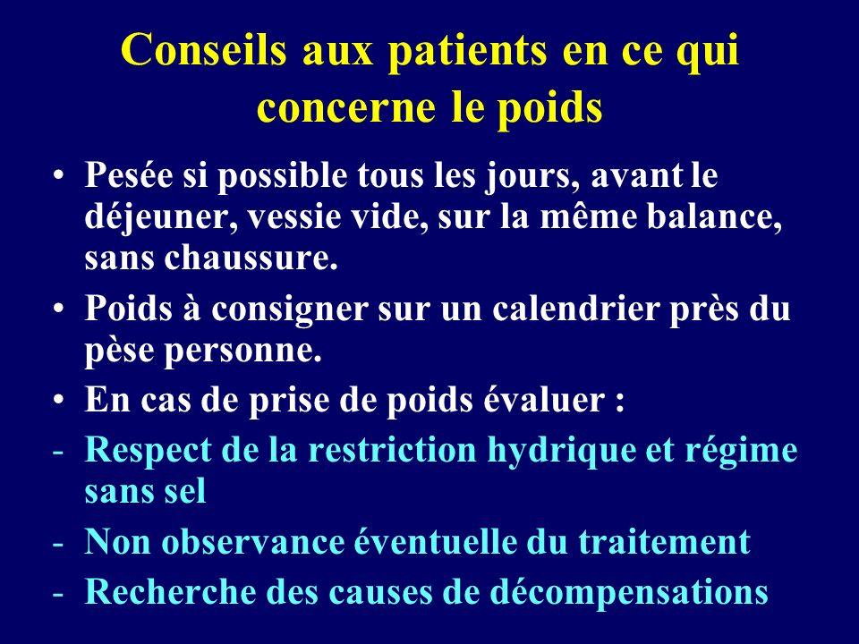 Conseils aux patients en ce qui concerne le poids