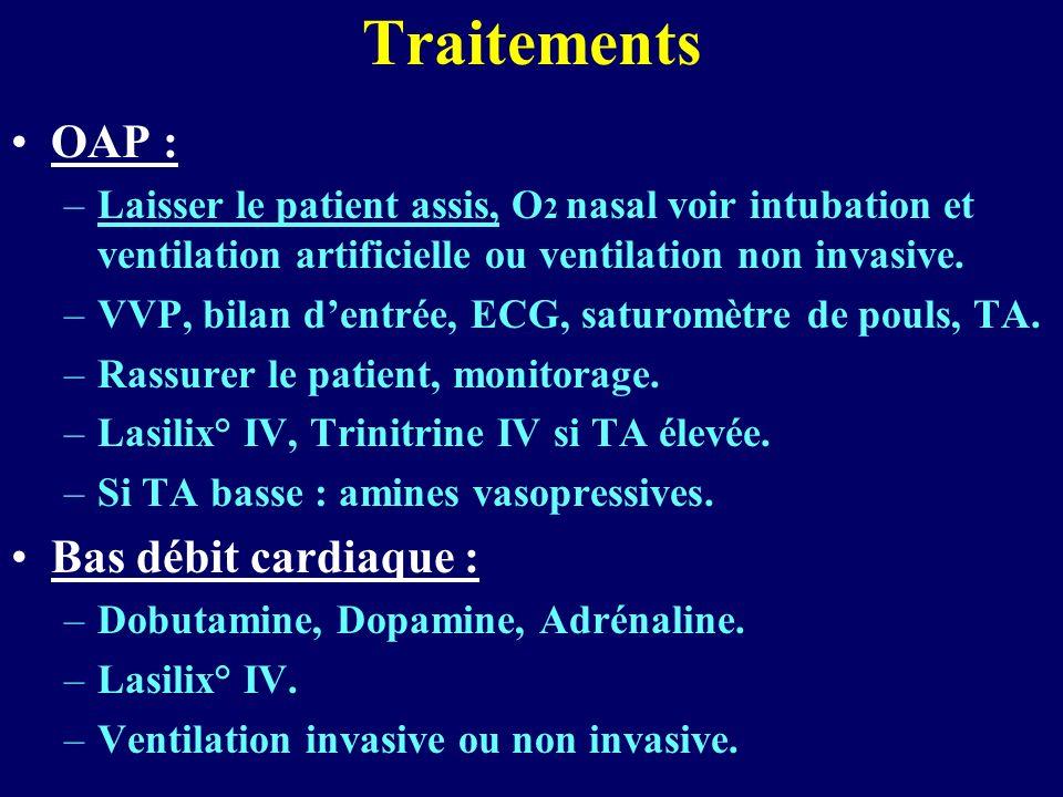 Traitements OAP : Bas débit cardiaque :