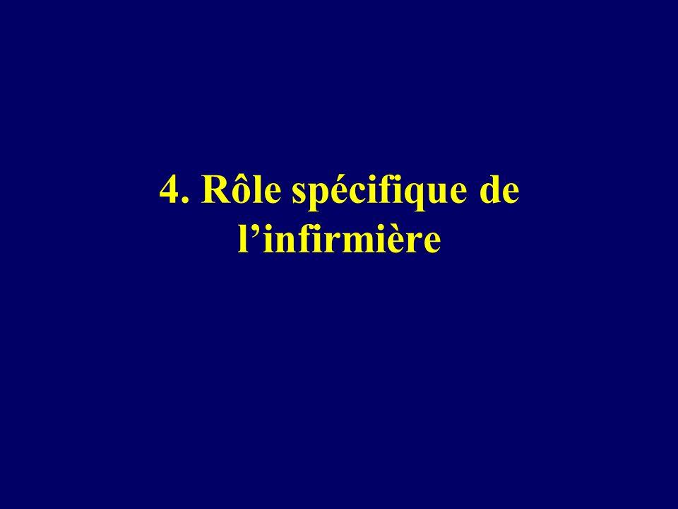 4. Rôle spécifique de l'infirmière