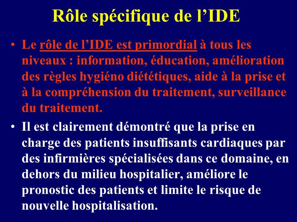 Rôle spécifique de l'IDE