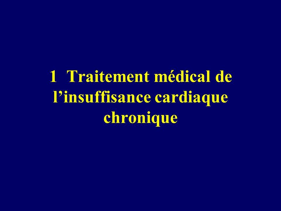 1 Traitement médical de l'insuffisance cardiaque chronique