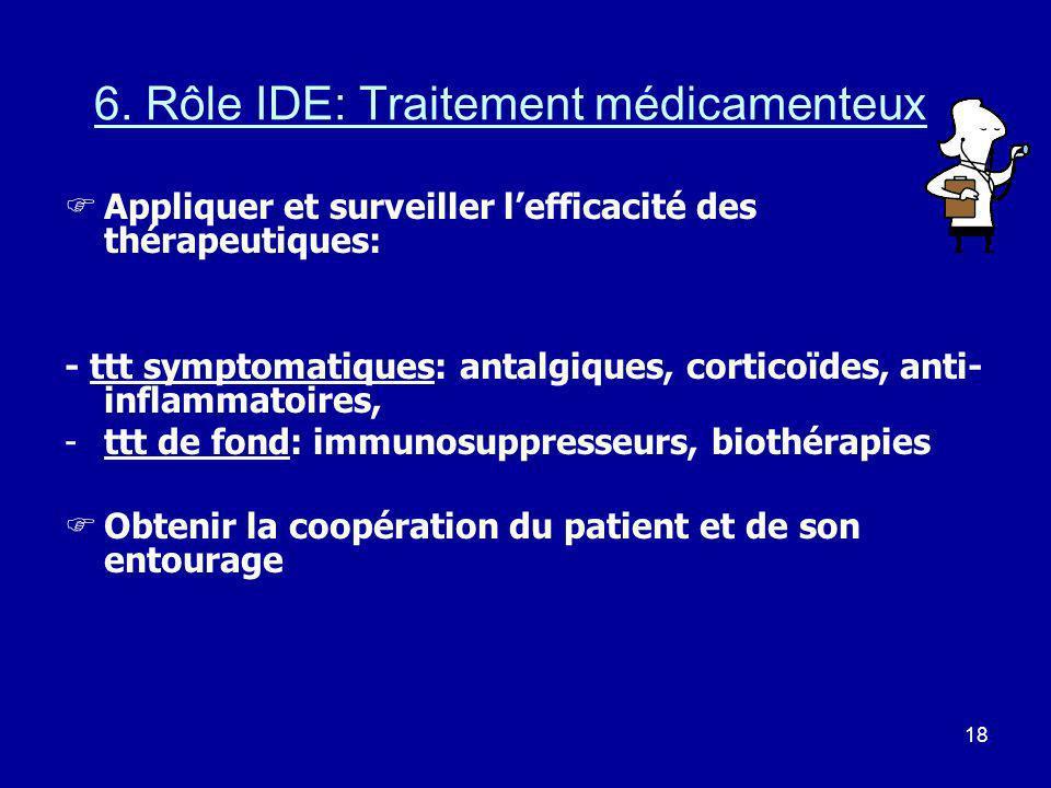 6. Rôle IDE: Traitement médicamenteux