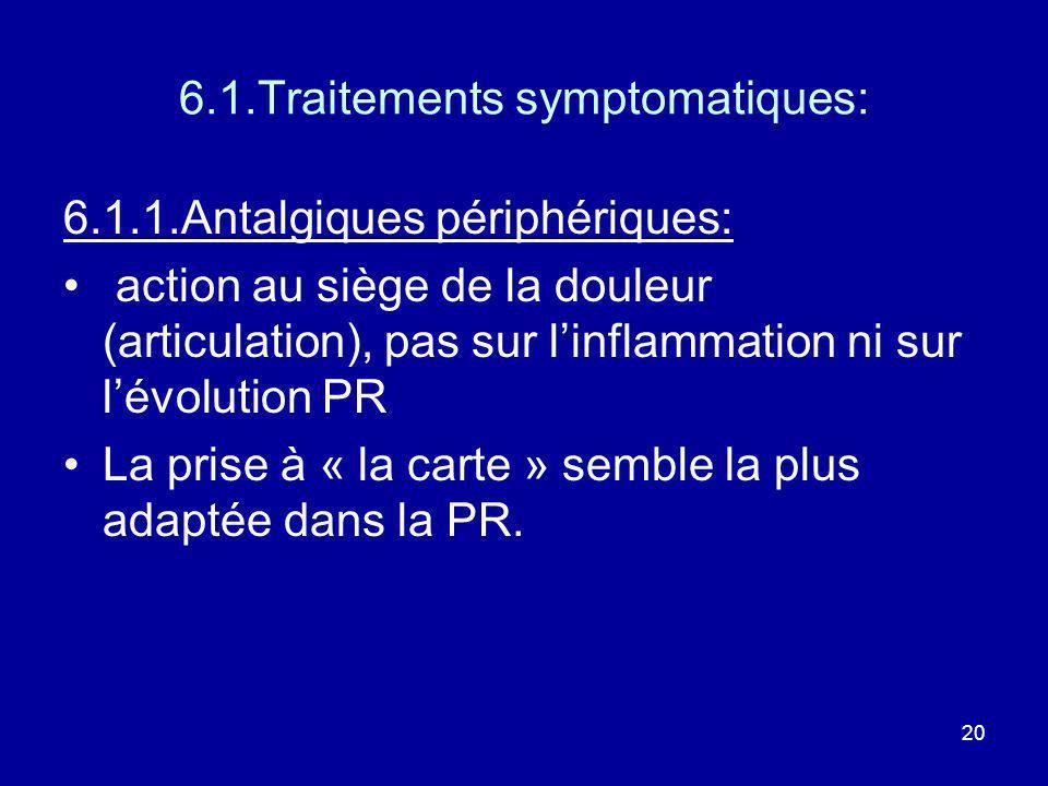 6.1.Traitements symptomatiques: