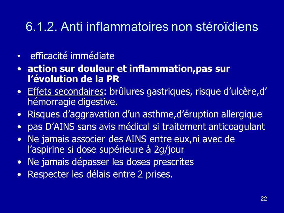 6.1.2. Anti inflammatoires non stéroïdiens