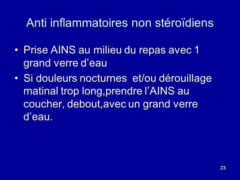 Anti inflammatoires non stéroïdiens