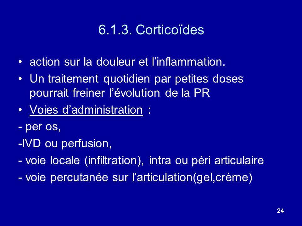6.1.3. Corticoïdes action sur la douleur et l'inflammation.