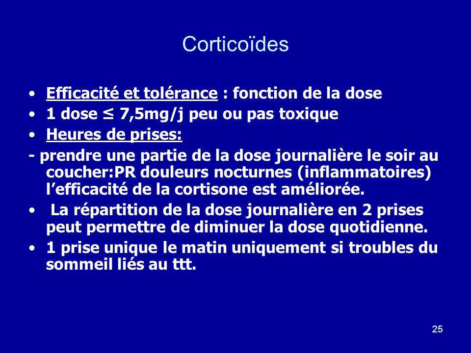 Corticoïdes Efficacité et tolérance : fonction de la dose