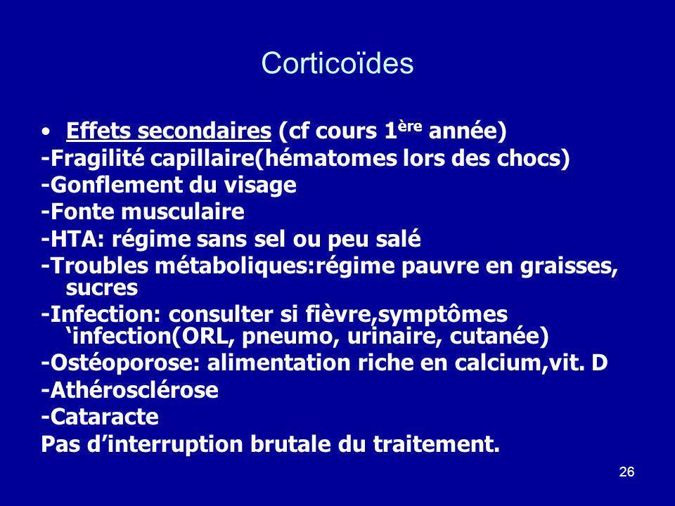 Corticoïdes Effets secondaires (cf cours 1ère année)