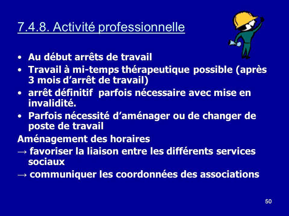 7.4.8. Activité professionnelle