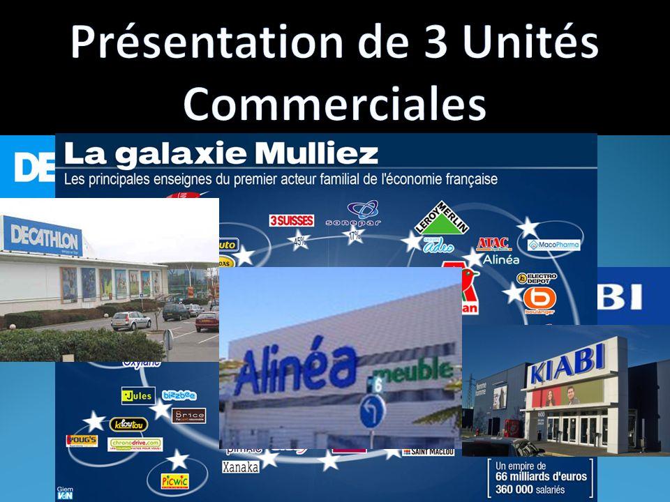 Présentation de 3 Unités Commerciales