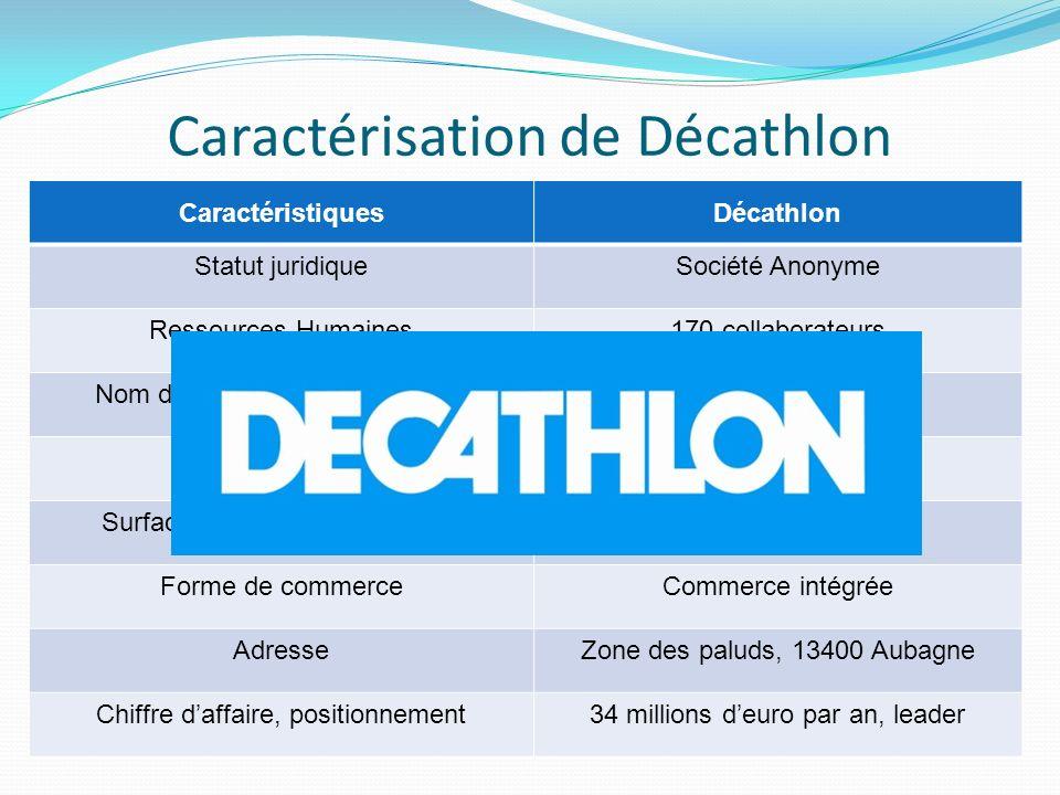 Caractérisation de Décathlon