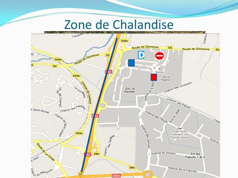 Zone de Chalandise Zone de chalandise :
