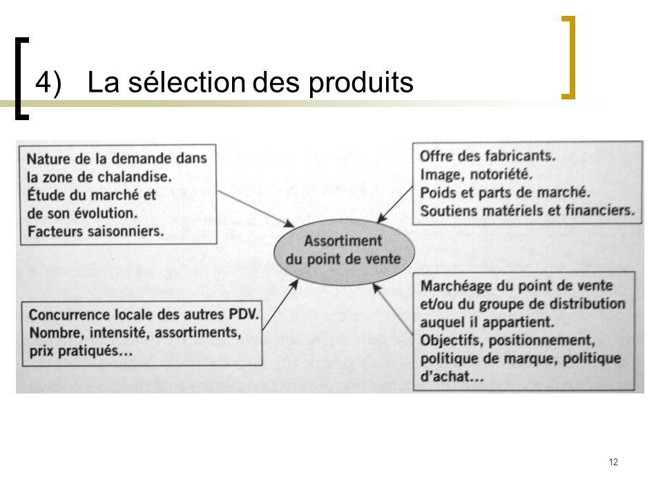 4) La sélection des produits