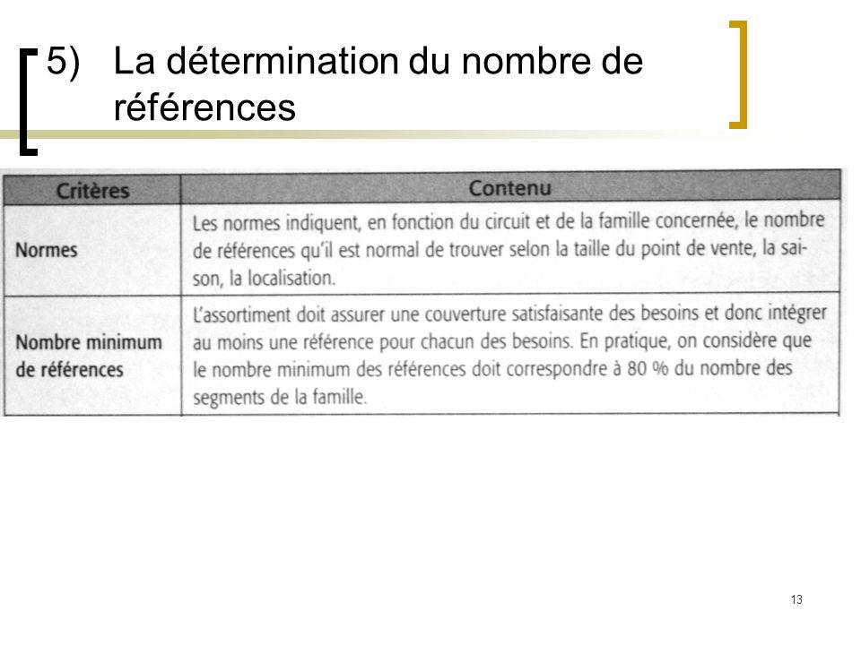 5) La détermination du nombre de références