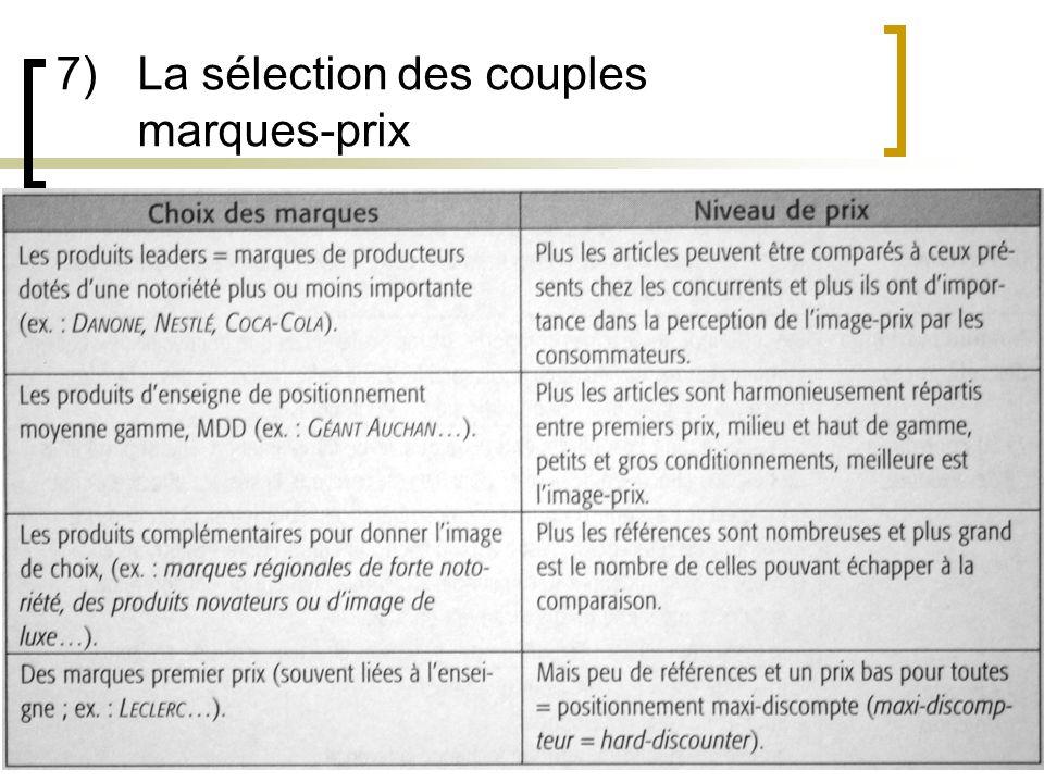 7) La sélection des couples marques-prix