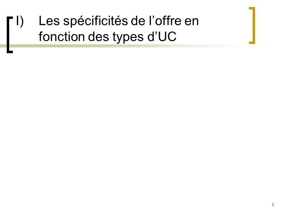 I) Les spécificités de l'offre en fonction des types d'UC