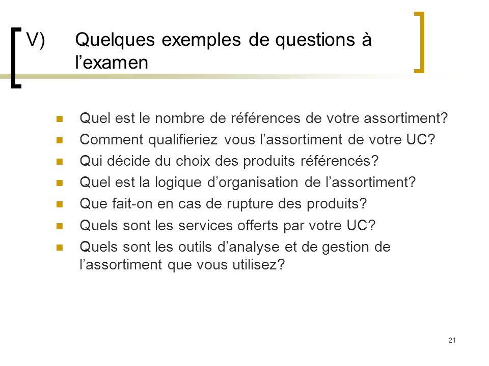 V) Quelques exemples de questions à l'examen