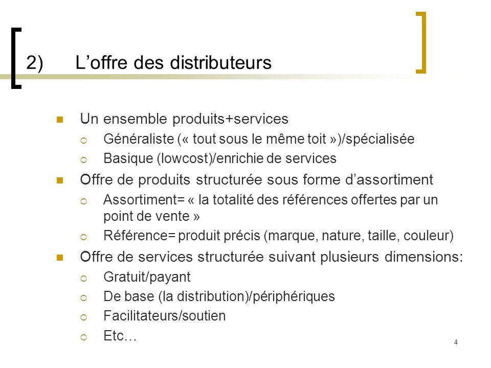 2) L'offre des distributeurs