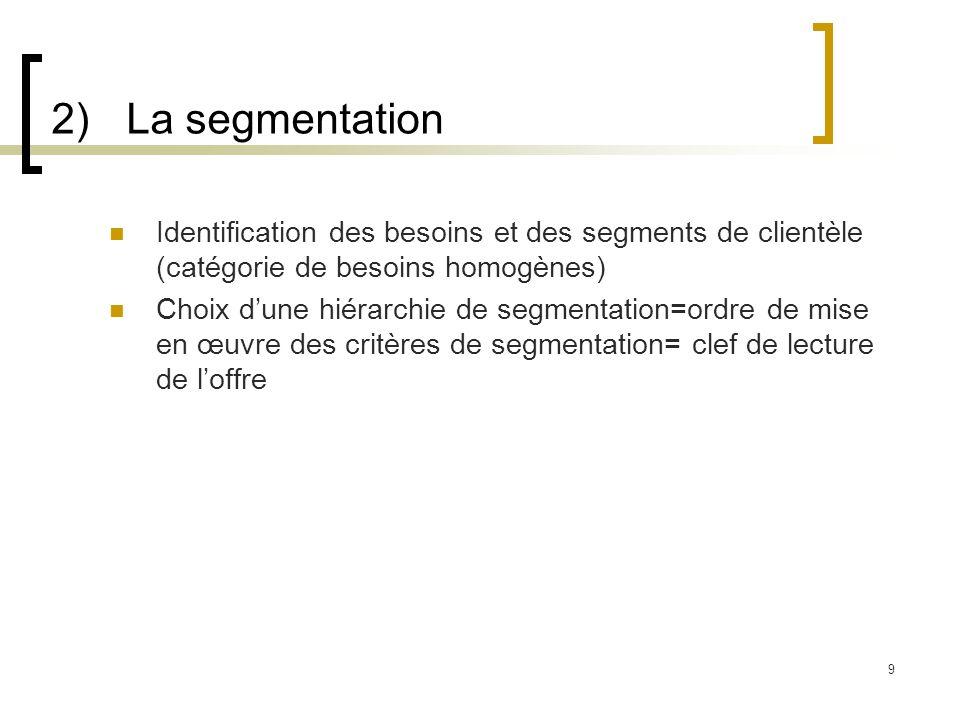 2) La segmentation Identification des besoins et des segments de clientèle (catégorie de besoins homogènes)